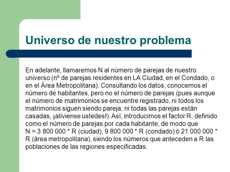 Universo de nuestro problema En adelante, llamaremos N al número de parejas de nuestro universo (nº de parejas residentes en LA Ciudad, en el Condado,