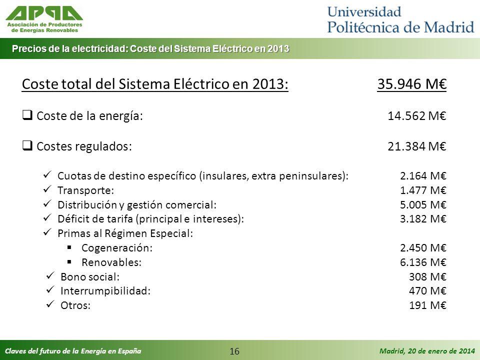 Claves del futuro de la Energía en EspañaMadrid, 20 de enero de 2014 16 Coste total del Sistema Eléctrico en 2013: Coste de la energía: Costes regulad