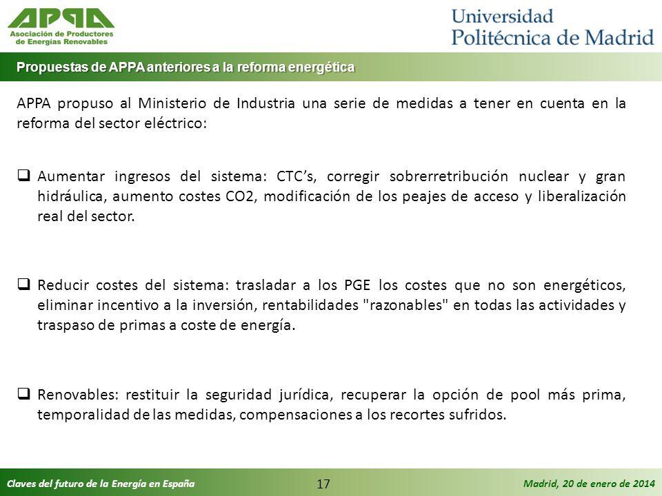 Claves del futuro de la Energía en EspañaMadrid, 20 de enero de 2014 17 APPA propuso al Ministerio de Industria una serie de medidas a tener en cuenta