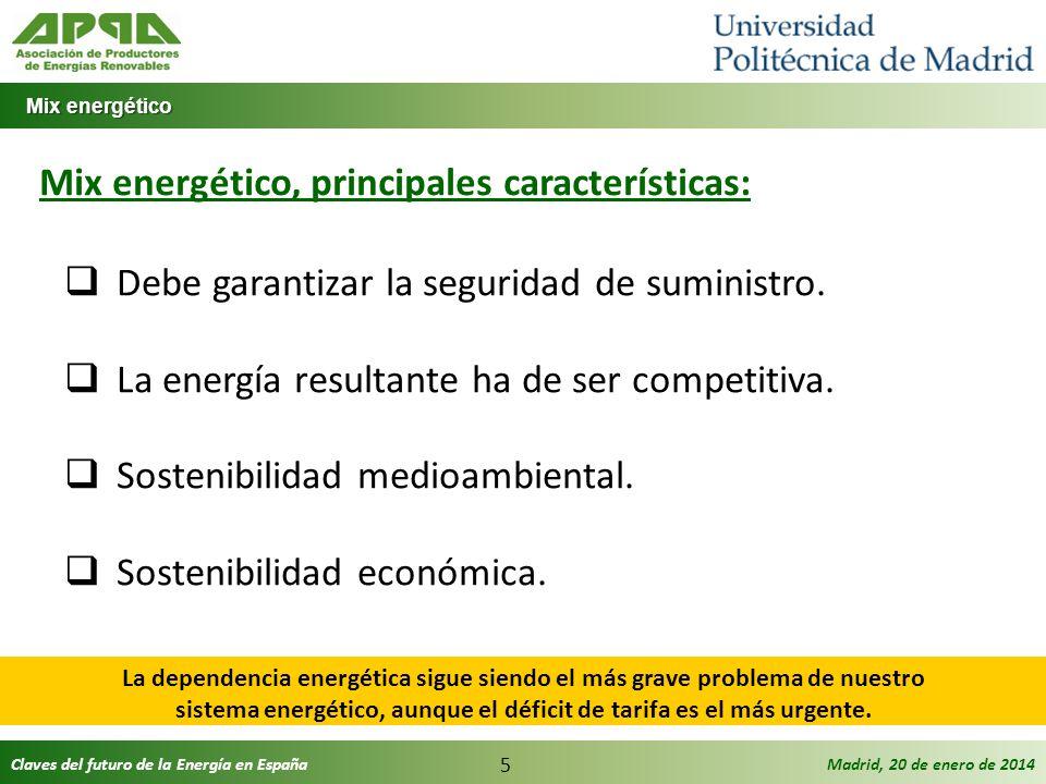 Claves del futuro de la Energía en EspañaMadrid, 20 de enero de 2014 5 Mix energético, principales características: Debe garantizar la seguridad de su