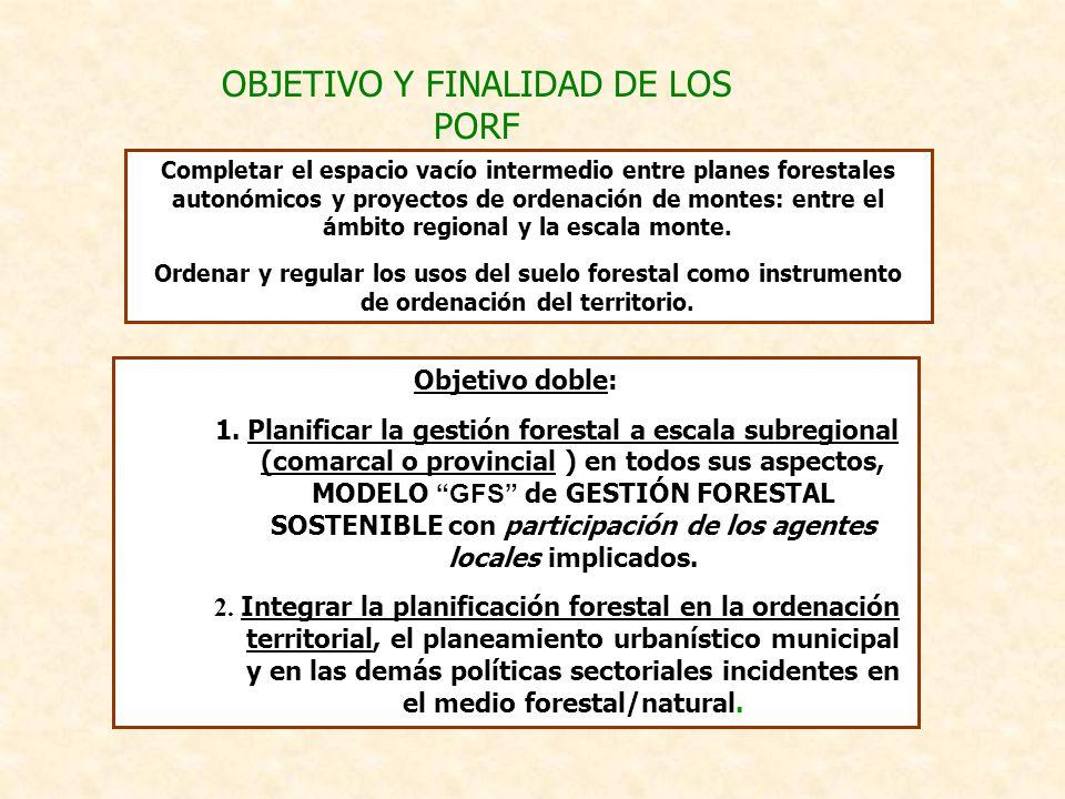 OBJETIVO Y FINALIDAD DE LOS PORF Completar el espacio vacío intermedio entre planes forestales autonómicos y proyectos de ordenación de montes: entre