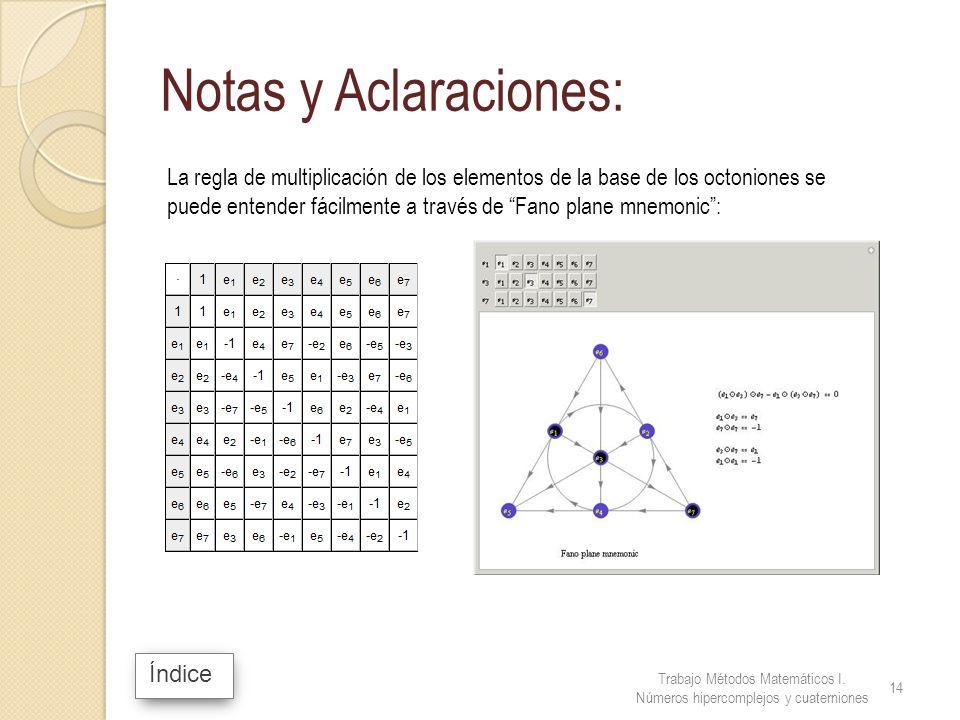 Índice Notas y Aclaraciones: La regla de multiplicación de los elementos de la base de los octoniones se puede entender fácilmente a través de Fano pl