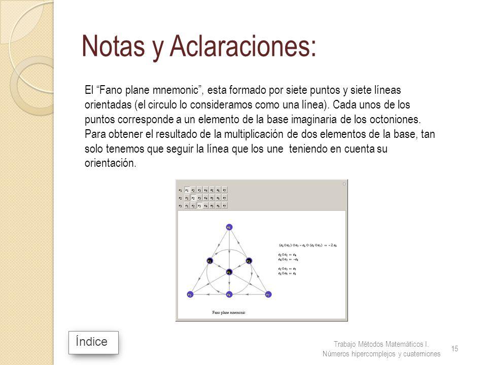 Índice Notas y Aclaraciones: El Fano plane mnemonic, esta formado por siete puntos y siete líneas orientadas (el circulo lo consideramos como una líne