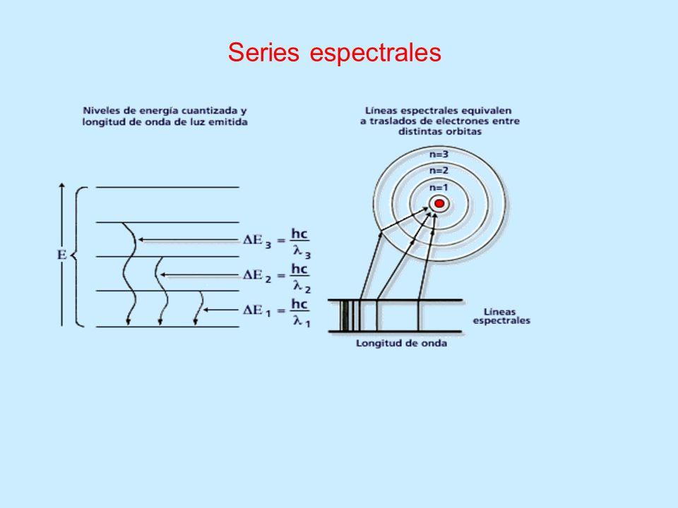 Series espectrales