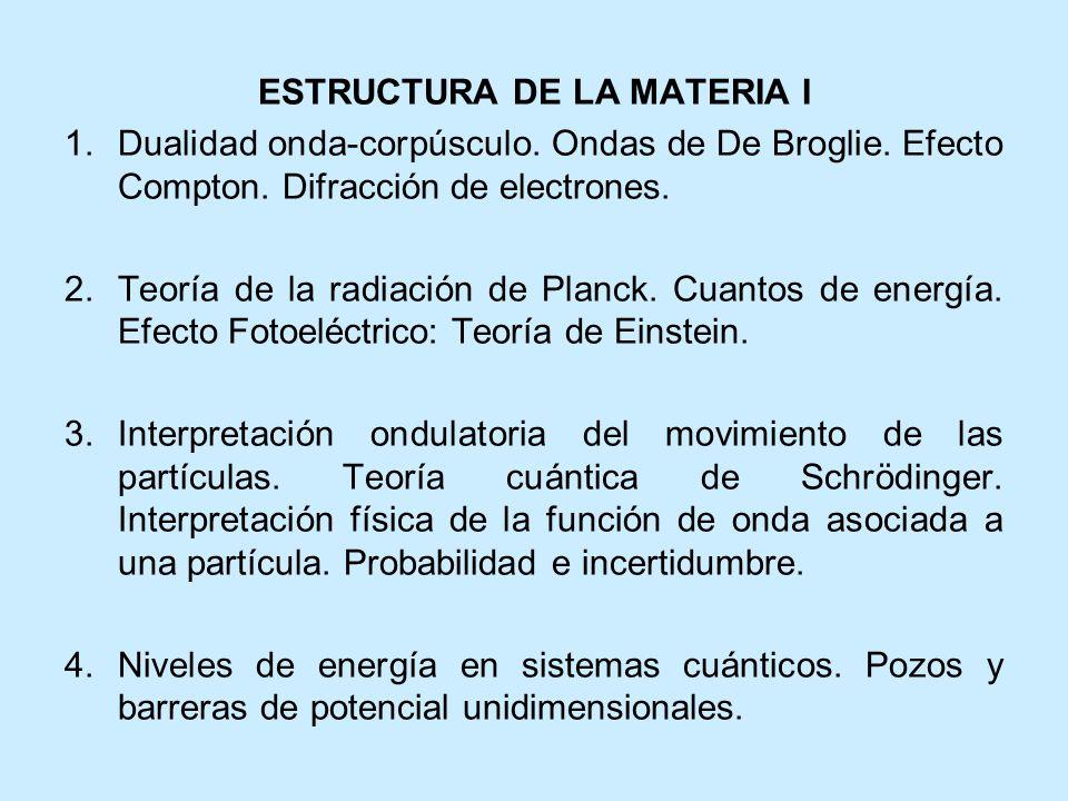 ESTRUCTURA DE LA MATERIA I 1.Dualidad onda-corpúsculo. Ondas de De Broglie. Efecto Compton. Difracción de electrones. 2.Teoría de la radiación de Plan