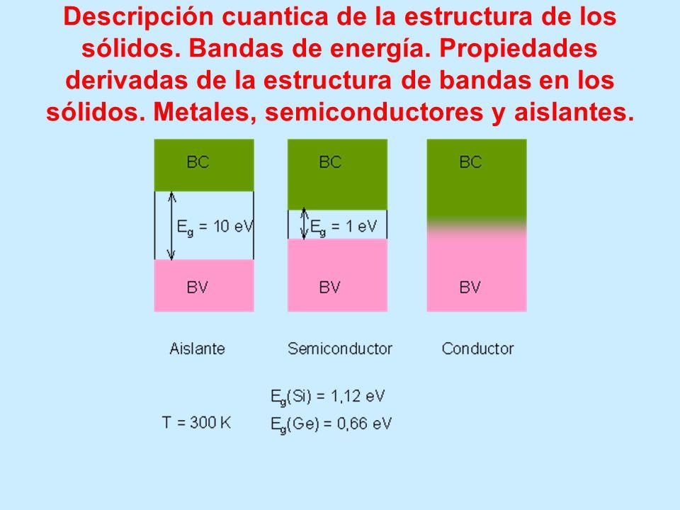 Descripción cuantica de la estructura de los sólidos. Bandas de energía. Propiedades derivadas de la estructura de bandas en los sólidos. Metales, sem