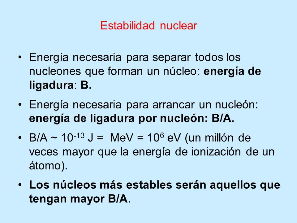Estabilidad nuclear Energía necesaria para separar todos los nucleones que forman un núcleo: energía de ligadura: B. Energía necesaria para arrancar u