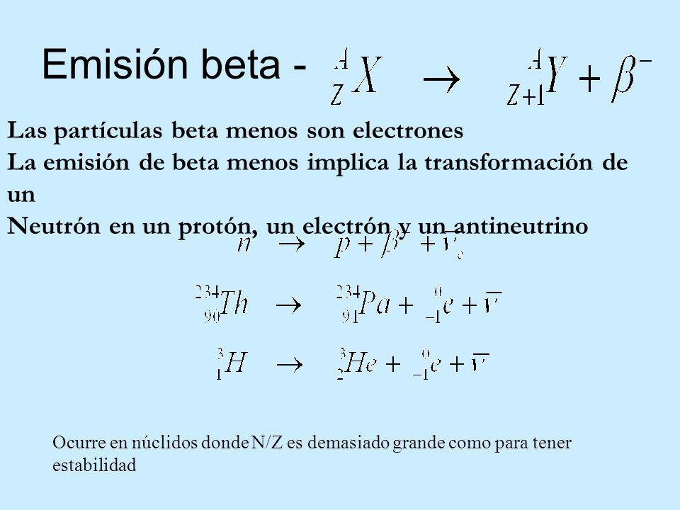 Emisión beta - Las partículas beta menos son electrones La emisión de beta menos implica la transformación de un Neutrón en un protón, un electrón y u