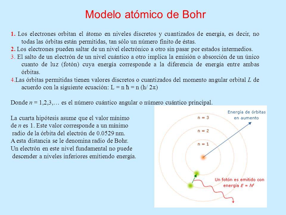 Modelo atómico de Bohr 1. Los electrones orbitan el átomo en niveles discretos y cuantizados de energía, es decir, no todas las órbitas están permitid