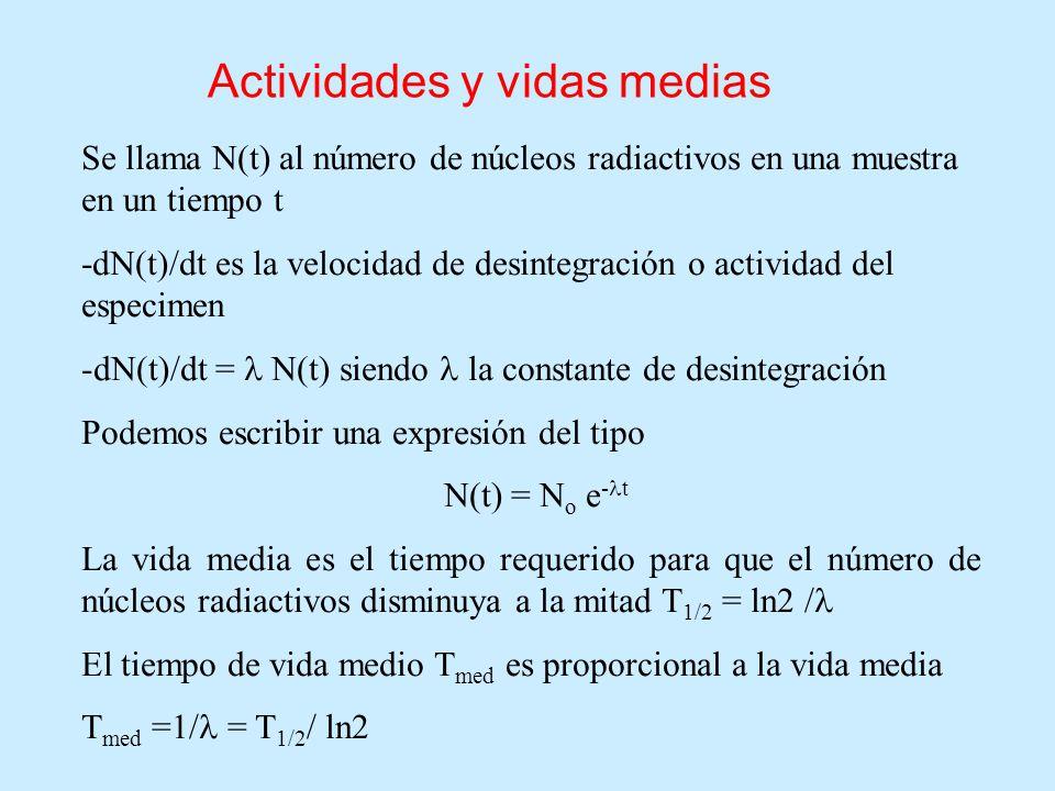 Actividades y vidas medias Se llama N(t) al número de núcleos radiactivos en una muestra en un tiempo t -dN(t)/dt es la velocidad de desintegración o