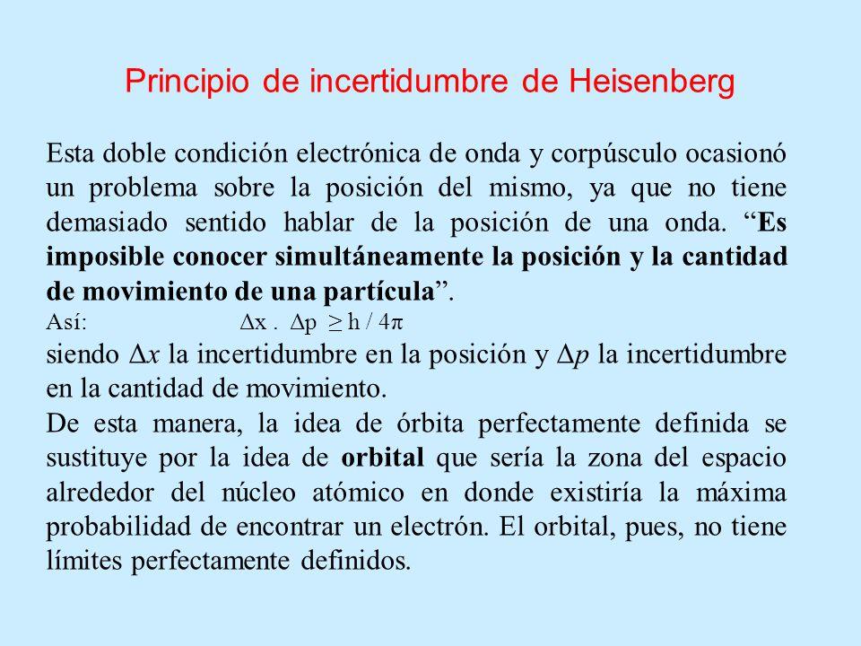 Principio de incertidumbre de Heisenberg Esta doble condición electrónica de onda y corpúsculo ocasionó un problema sobre la posición del mismo, ya qu