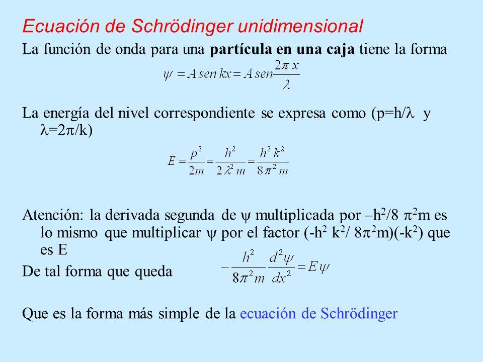 Ecuación de Schrödinger unidimensional La función de onda para una partícula en una caja tiene la forma La energía del nivel correspondiente se expres