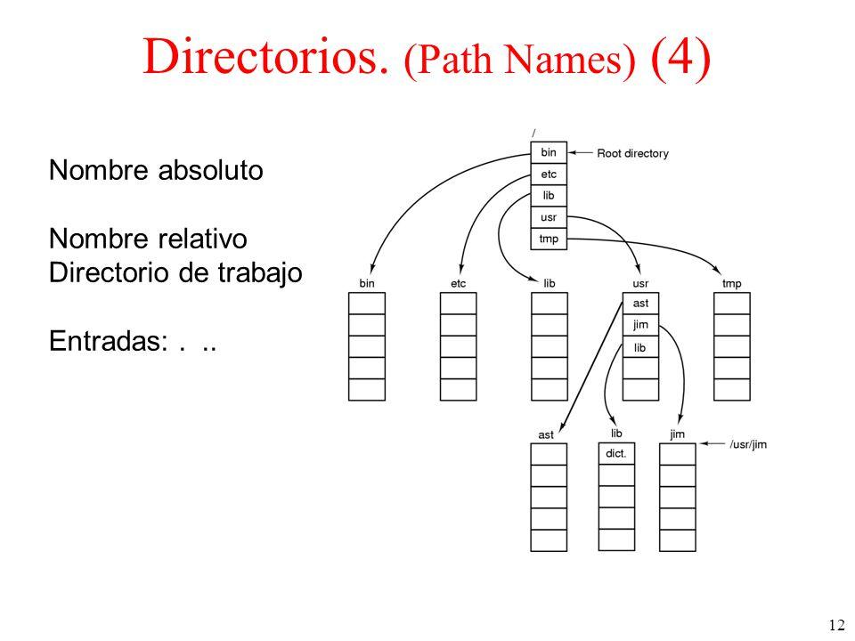 12 Directorios. (Path Names) (4) Nombre absoluto Nombre relativo Directorio de trabajo Entradas:...
