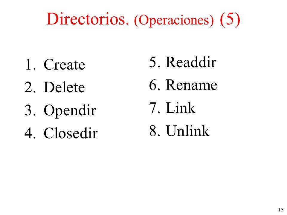 13 Directorios.