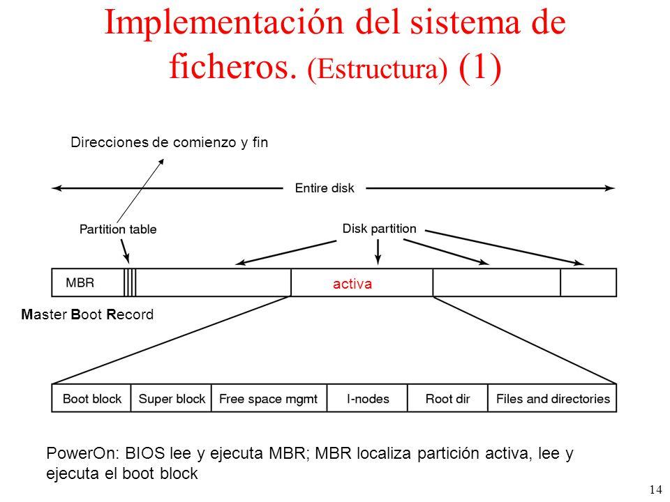14 Implementación del sistema de ficheros.