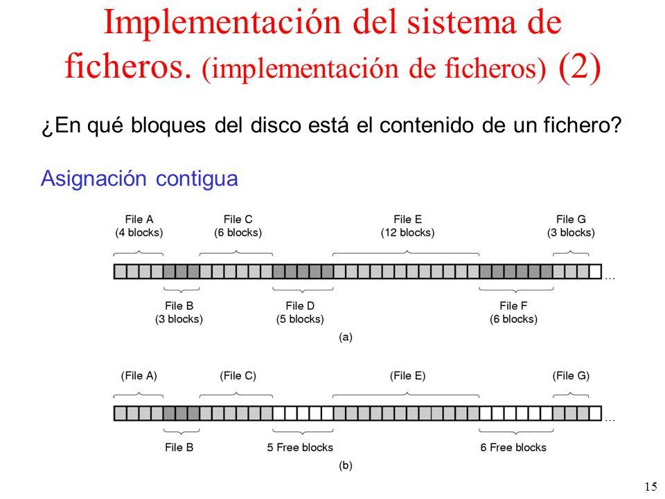 15 Implementación del sistema de ficheros.
