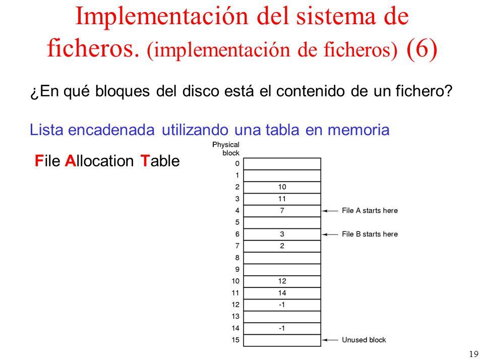 19 Implementación del sistema de ficheros.