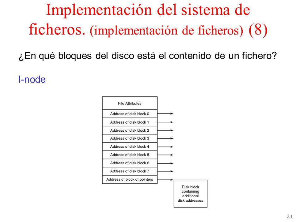 21 Implementación del sistema de ficheros.