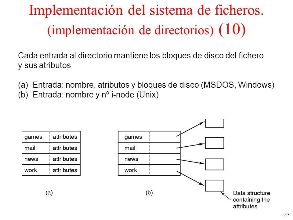 23 Implementación del sistema de ficheros.