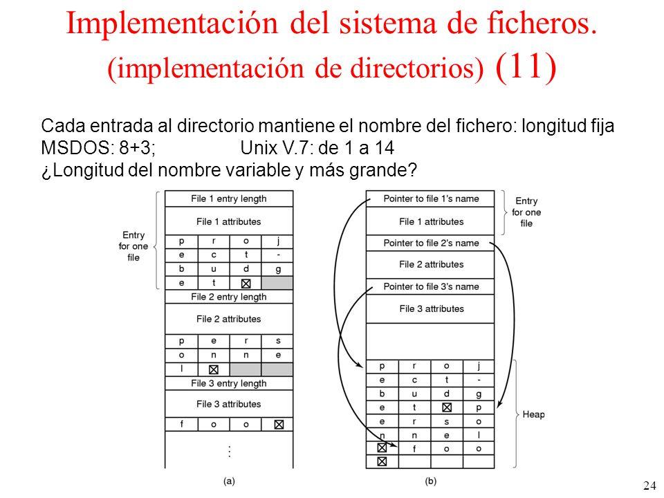 24 Implementación del sistema de ficheros.