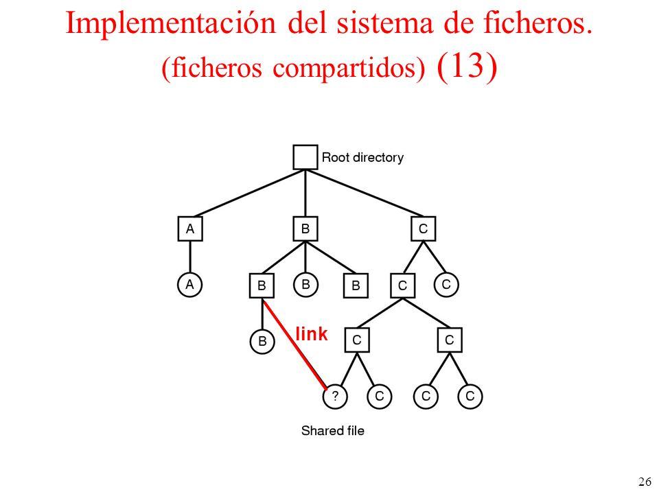 26 Implementación del sistema de ficheros. (ficheros compartidos) (13) link