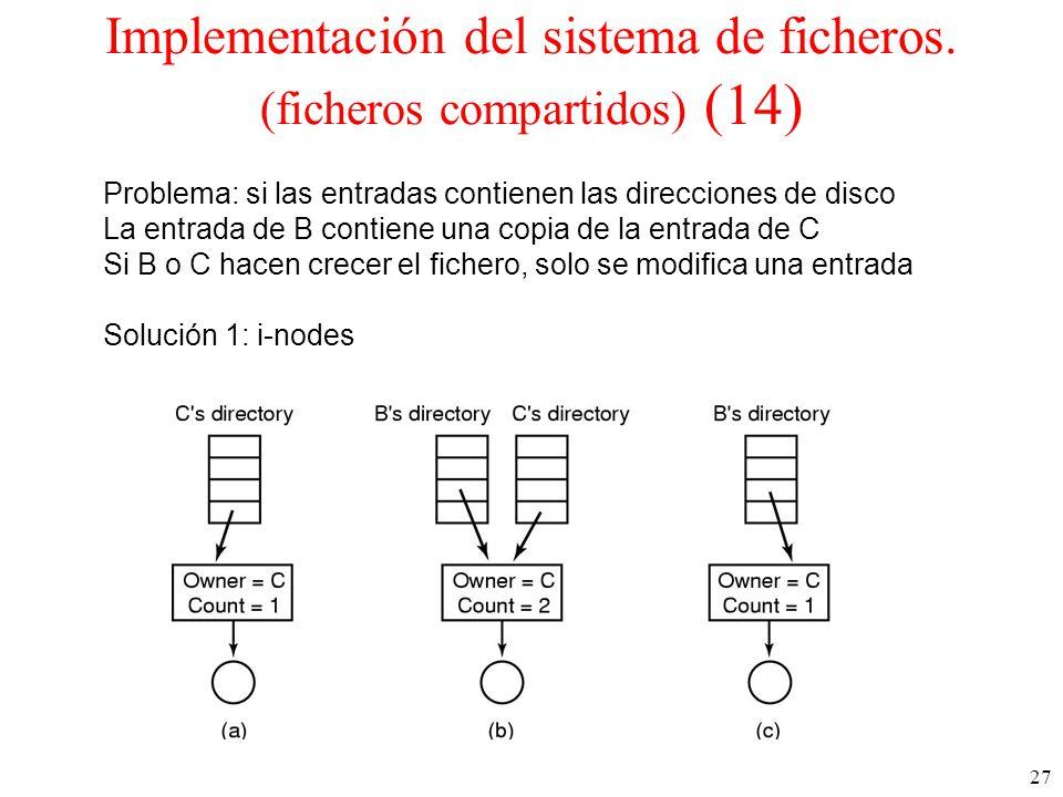 27 Implementación del sistema de ficheros.