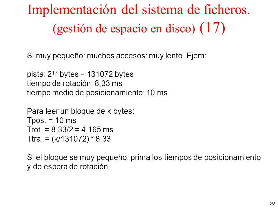 30 Implementación del sistema de ficheros.