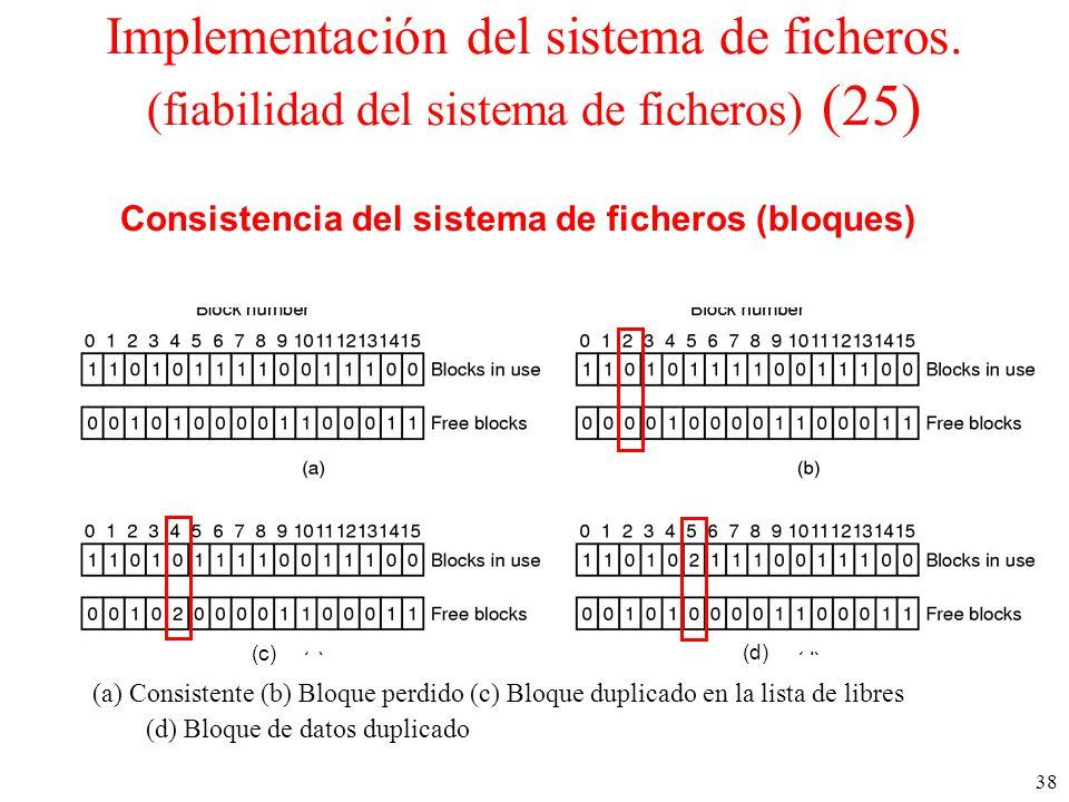 38 Implementación del sistema de ficheros.