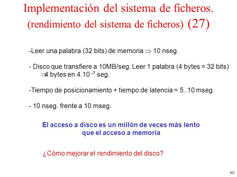 40 Implementación del sistema de ficheros.