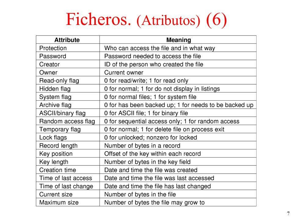 7 Ficheros. (Atributos) (6)