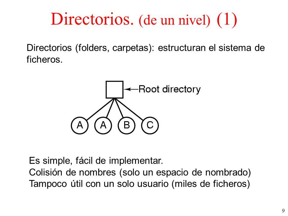 9 Directorios.