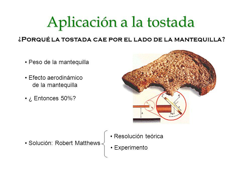 Aplicación a la tostada ¿Porqué la tostada cae por el lado de la mantequilla? Peso de la mantequilla Efecto aerodinámico de la mantequilla ¿ Entonces