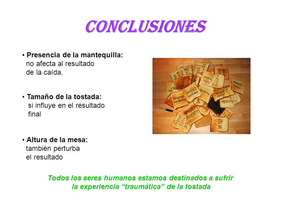 Conclusiones Altura de la mesa: también perturba el resultado Tamaño de la tostada: si influye en el resultado final Presencia de la mantequilla: no a