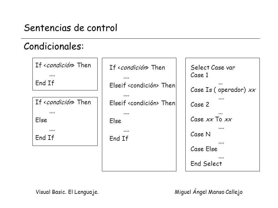 Visual Basic. El Lenguaje. Miguel Ángel Manso Callejo Sentencias de control Condicionales: If Then.... End If If Then.... Else.... End If If Then....