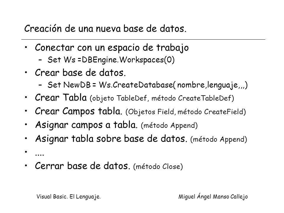 Visual Basic. El Lenguaje. Miguel Ángel Manso Callejo Creación de una nueva base de datos. Conectar con un espacio de trabajo –Set Ws =DBEngine.Worksp