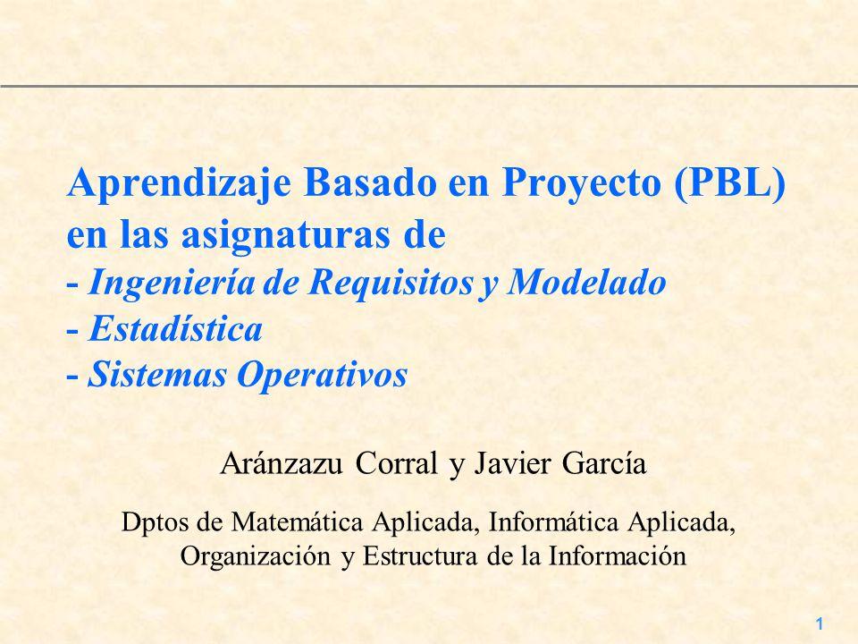 1 Aprendizaje Basado en Proyecto (PBL) en las asignaturas de - Ingeniería de Requisitos y Modelado - Estadística - Sistemas Operativos Aránzazu Corral