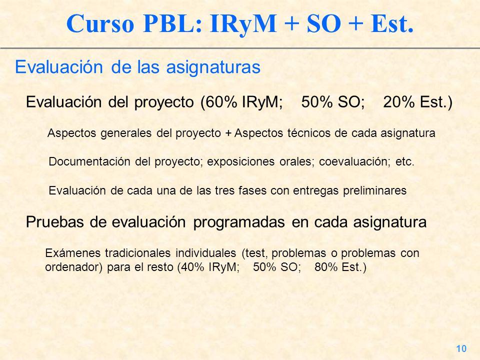 10 Curso PBL: IRyM + SO + Est. Evaluación de las asignaturas Evaluación del proyecto (60% IRyM; 50% SO; 20% Est.) Aspectos generales del proyecto + As