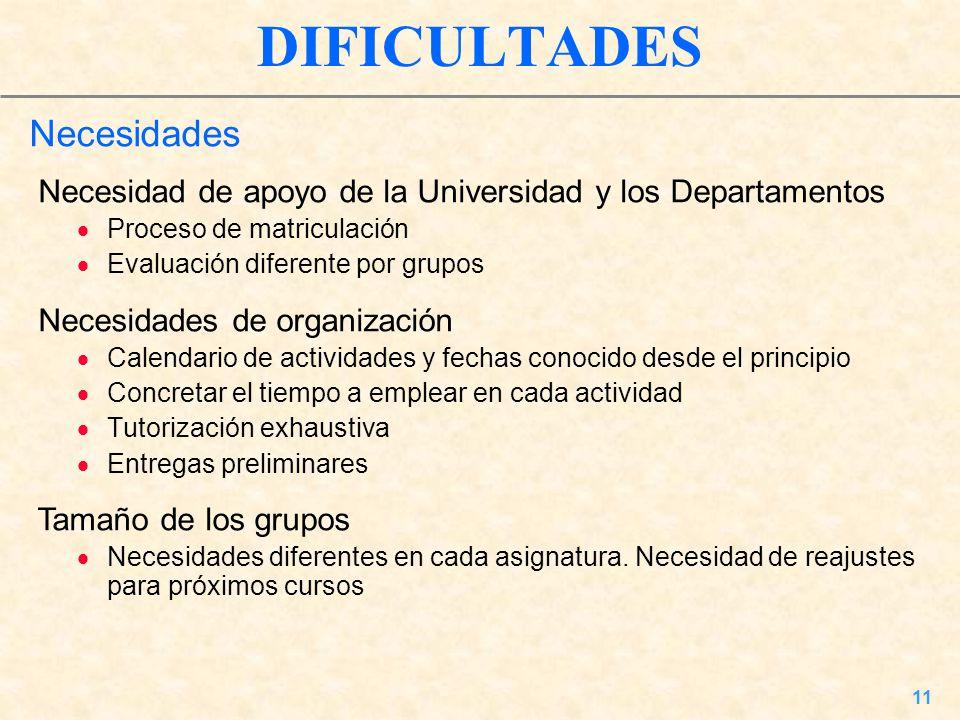 11 DIFICULTADES Necesidad de apoyo de la Universidad y los Departamentos Proceso de matriculación Evaluación diferente por grupos Necesidades de organ