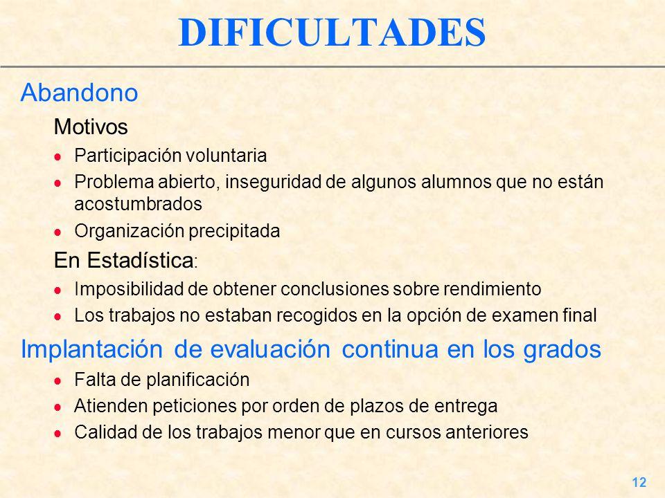 12 Abandono DIFICULTADES Motivos Participación voluntaria Problema abierto, inseguridad de algunos alumnos que no están acostumbrados Organización pre