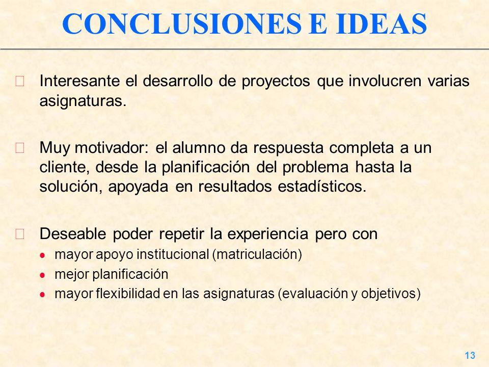 13 CONCLUSIONES E IDEAS Interesante el desarrollo de proyectos que involucren varias asignaturas. Muy motivador: el alumno da respuesta completa a un
