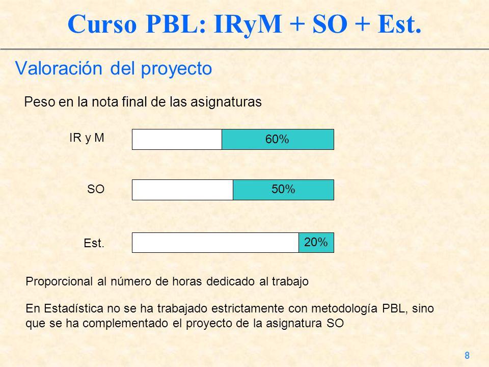8 Curso PBL: IRyM + SO + Est. Valoración del proyecto Peso en la nota final de las asignaturas IR y M 60% SO Est. 50% 20% Proporcional al número de ho
