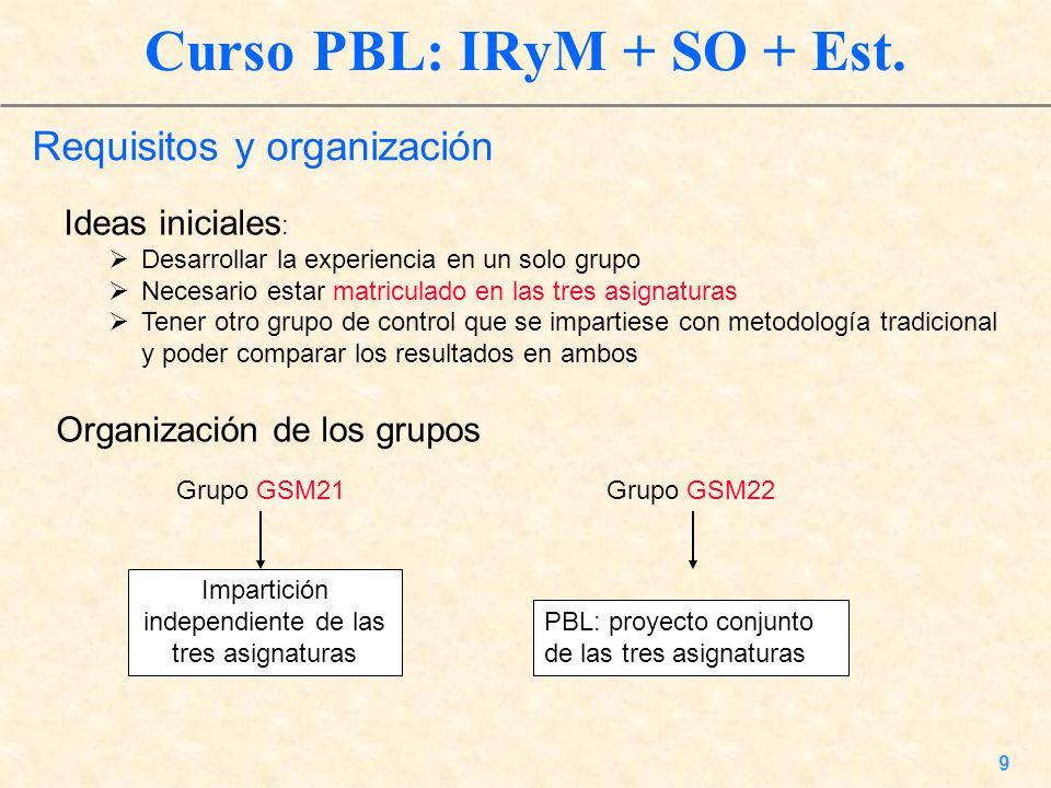 9 Curso PBL: IRyM + SO + Est. Requisitos y organización Ideas iniciales : Desarrollar la experiencia en un solo grupo Necesario estar matriculado en l