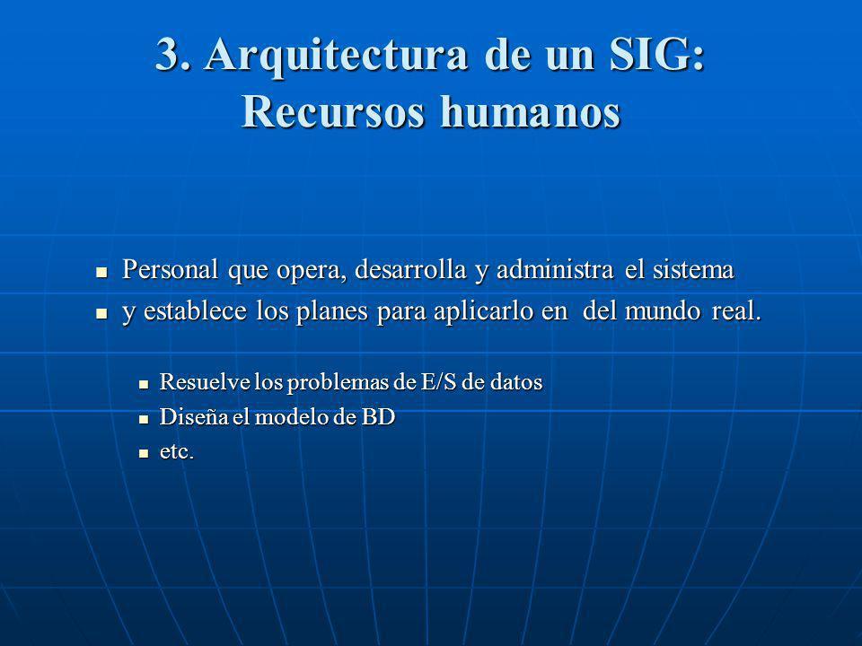 3. Arquitectura de un SIG: Recursos humanos Personal que opera, desarrolla y administra el sistema Personal que opera, desarrolla y administra el sist