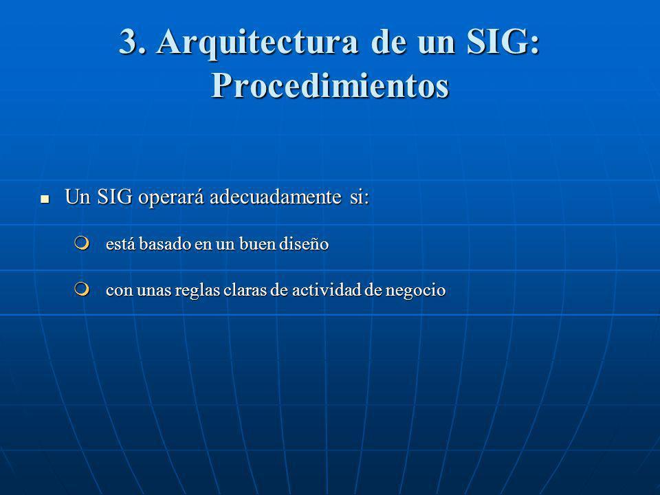 3. Arquitectura de un SIG: Procedimientos Un SIG operará adecuadamente si: Un SIG operará adecuadamente si: está basado en un buen diseño está basado