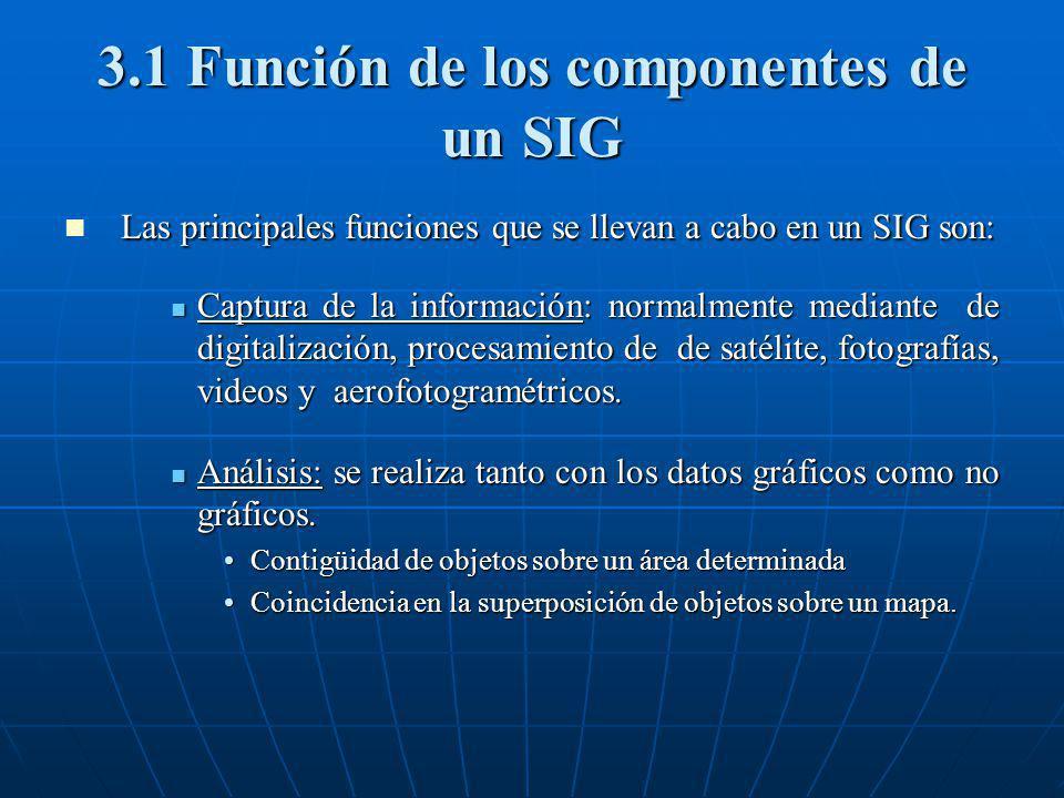 Las principales funciones que se llevan a cabo en un SIG son: Las principales funciones que se llevan a cabo en un SIG son: Captura de la información: