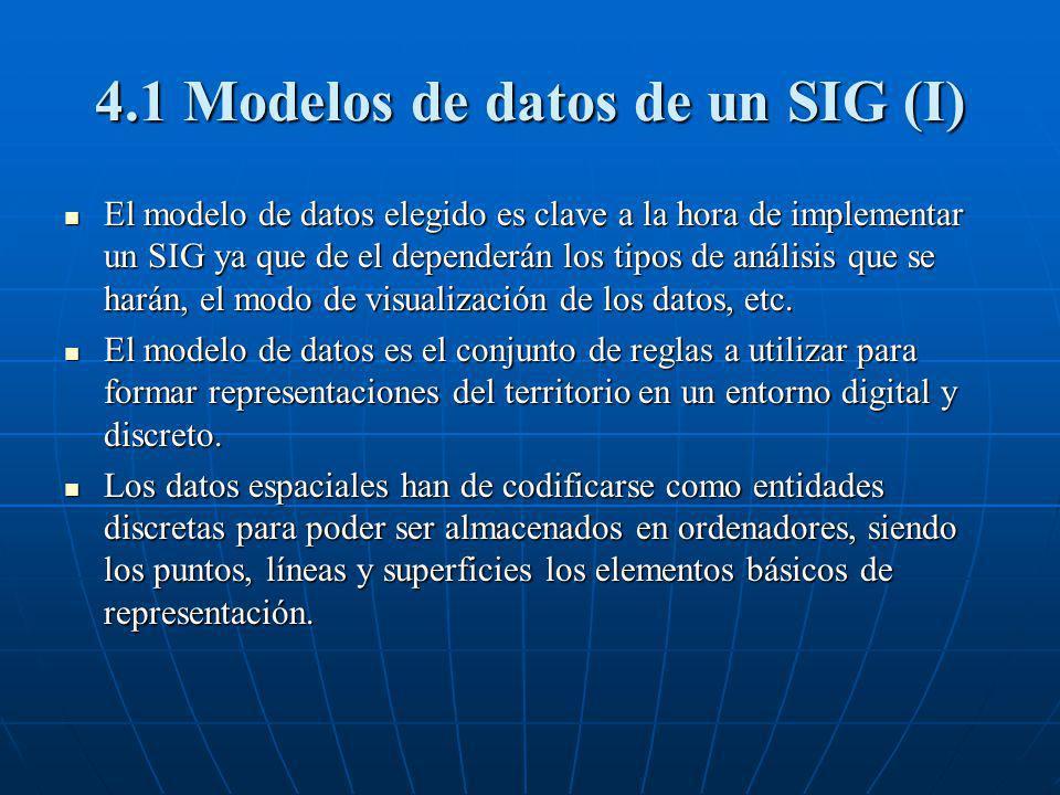 4.1 Modelos de datos de un SIG (I) El modelo de datos elegido es clave a la hora de implementar un SIG ya que de el dependerán los tipos de análisis q
