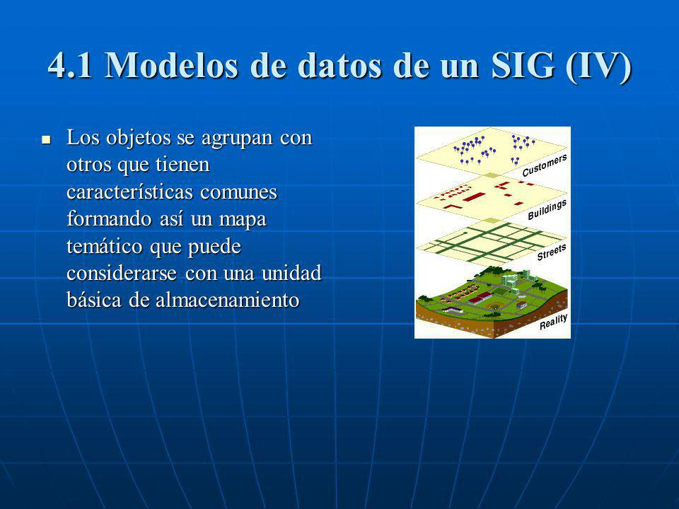 4.1 Modelos de datos de un SIG (IV) Los objetos se agrupan con otros que tienen características comunes formando así un mapa temático que puede consid