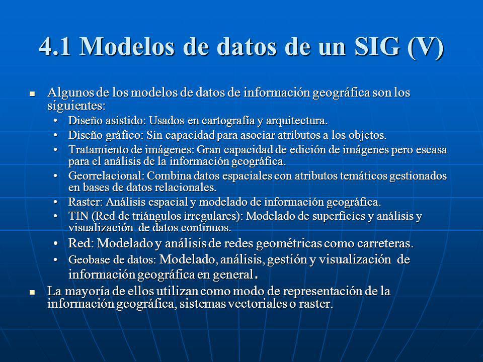 4.1 Modelos de datos de un SIG (V) Algunos de los modelos de datos de información geográfica son los siguientes: Algunos de los modelos de datos de in