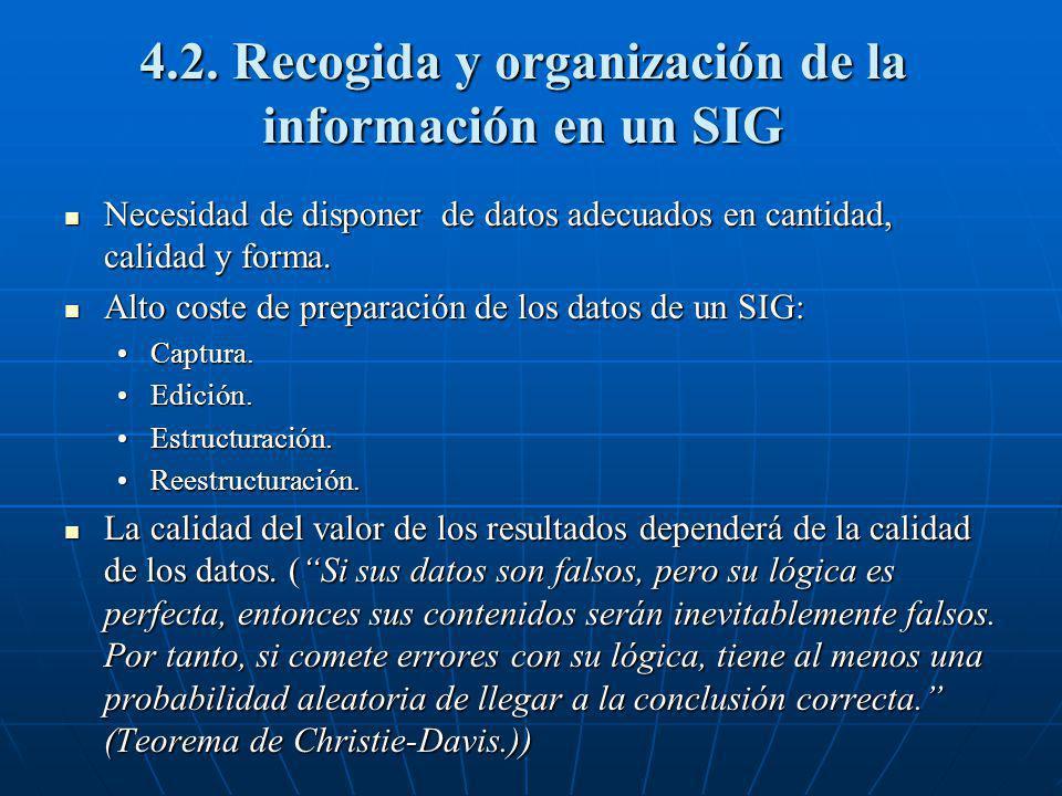 4.2. Recogida y organización de la información en un SIG Necesidad de disponer de datos adecuados en cantidad, calidad y forma. Necesidad de disponer