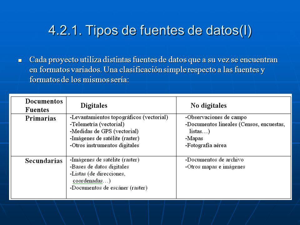 4.2.1. Tipos de fuentes de datos(I) Cada proyecto utiliza distintas fuentes de datos que a su vez se encuentran en formatos variados. Una clasificació